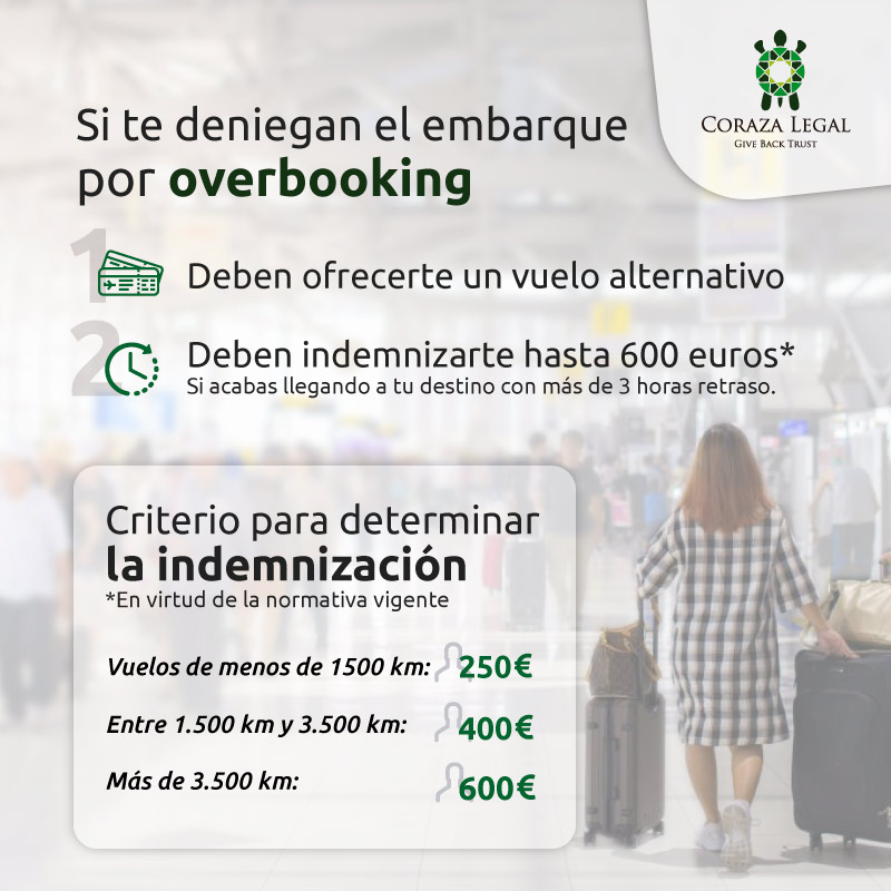 infografia-overbooking